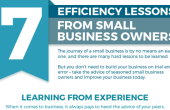 SMB Efficiency Lessons
